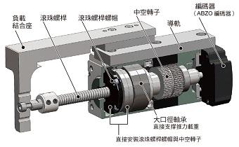 東方馬達 Oriental motor DR 小型電動缸
