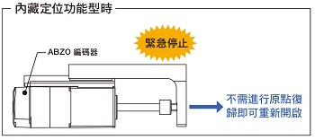東方馬達 Oriental motor DR 小型電動缸 搭載AZ系列 不需進行原點復歸即可重新開啟