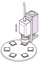 CCD攝影機聚焦