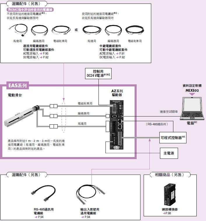 東方馬達 Oriental motor _電動滑台 _ EAS系列 _ 系統構成搭載AR/AZ系列 內藏定位功能型