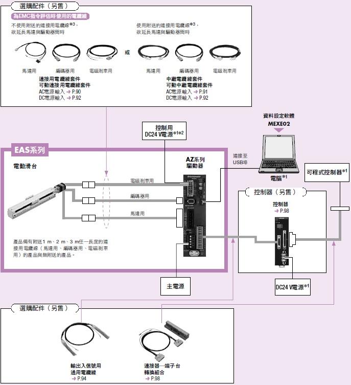 東方馬達 Oriental motor _電動滑台 _ EAS系列 _ 系統構成搭載AR/AZ系列 脈波列輸入型