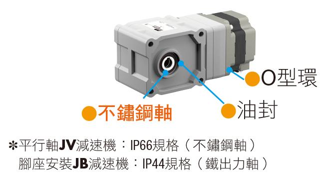 東方馬達 oriental motor 減速機的特徵 保護等級IP66規格