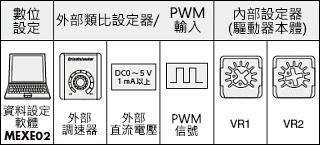 東方馬達 Oriental motor _調速馬達 _ 無刷馬達 _ BLH系列 _ 運轉資料最多可設定8種模式