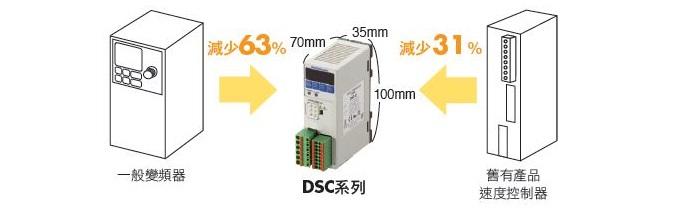 東方馬達 Oriental motor _ AC調速馬達 _ DSC系列 _ 小型 省空間