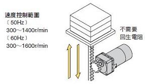 東方馬達 Oriental motor _ AC調速馬達 _ 上下驅動的速度控制可利用減速控制進行。