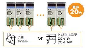 東方馬達 Oriental motor _ AC調速馬達 _ 可利用 1 個外部調速器最多 20 台並列進行運轉。微調各馬達速度可利用變更控制器的參數進行。
