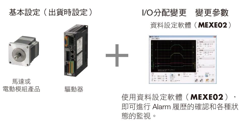 RS-485 通訊附脈波列輸入型