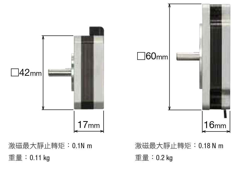 東方馬達 Oriental motor _ PKP系列 馬達薄型化