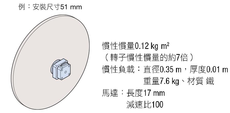 東方馬達 oriental motor  PKP系列 附諧和式減速機