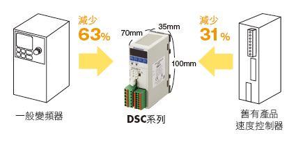 dsc series compact size
